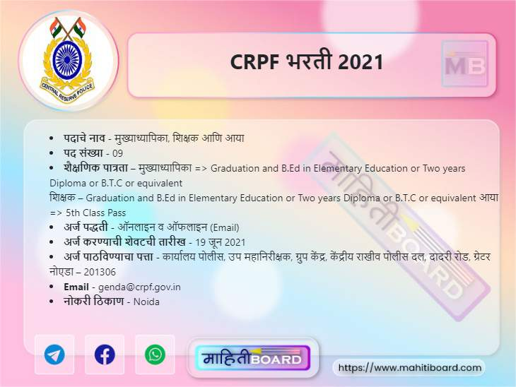 CRPF Recruitment 2021