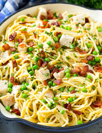 TURKEY PASTA CARBONARA RECIPES