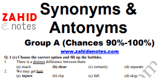10th class English important synonyms and antonyms list