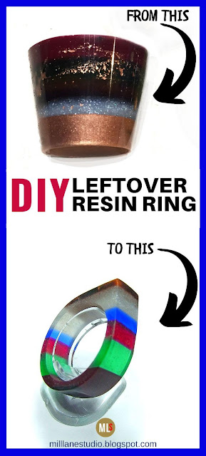 Inspiration sheet with striped resin cup at the top and finished resin ring at the bottom.