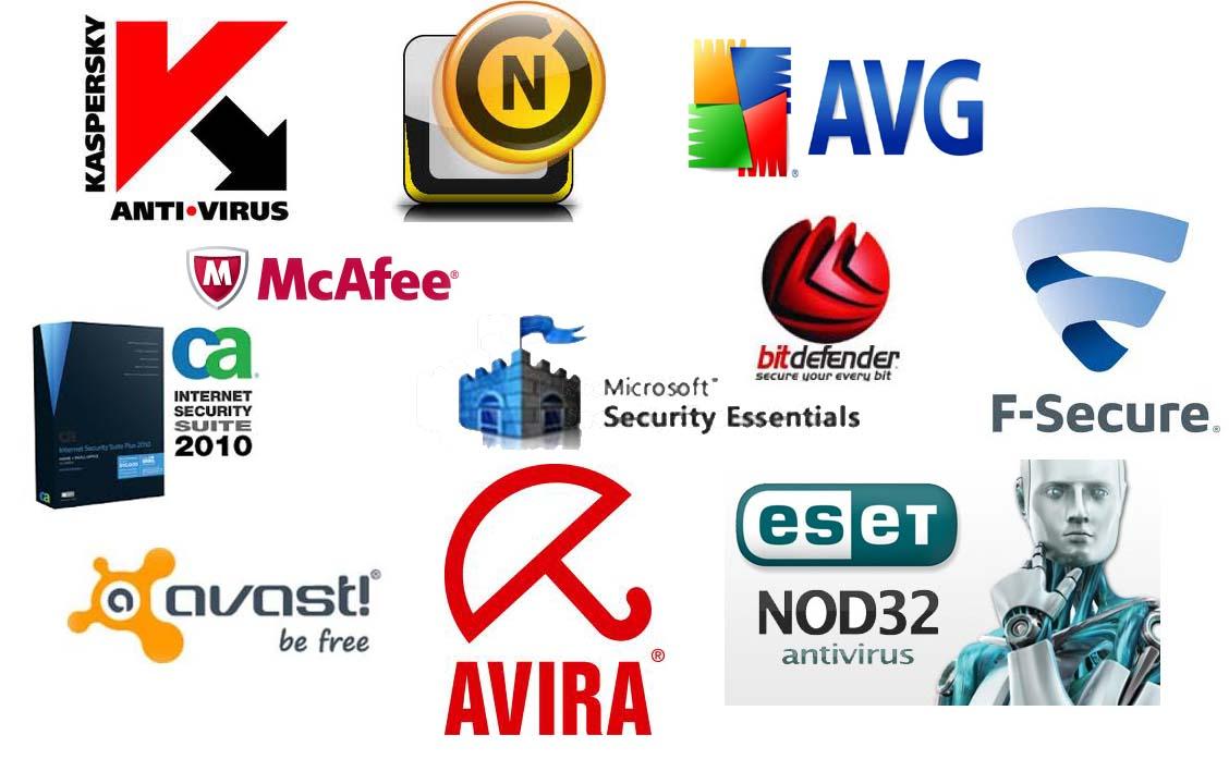 Recursos utilizados en el soporte tecnico