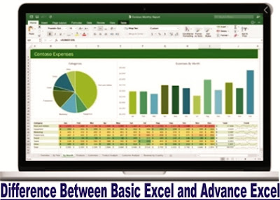 Difference Between Basic Excel and Advance Excel with Formulas and Functions