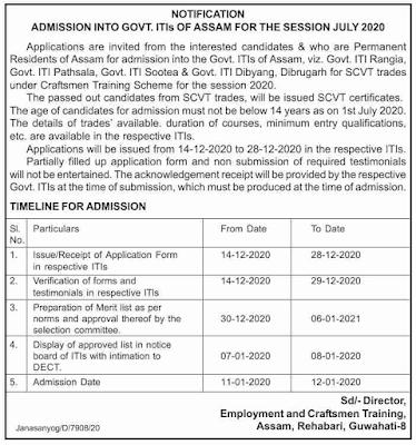 Assam ITI Admission 2020 - New Govt. ITI