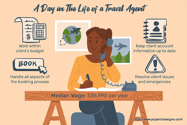 Travel Consultant career option in 2020