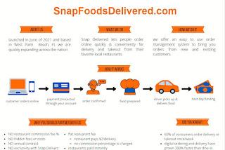 snap delivered