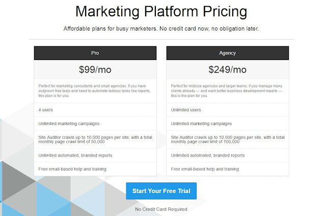 marketing platform price