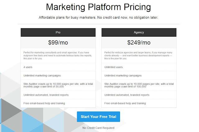 marketing platform price