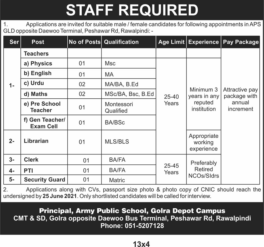 Army Public School Golra Campus Jobs 2021 in Pakistan