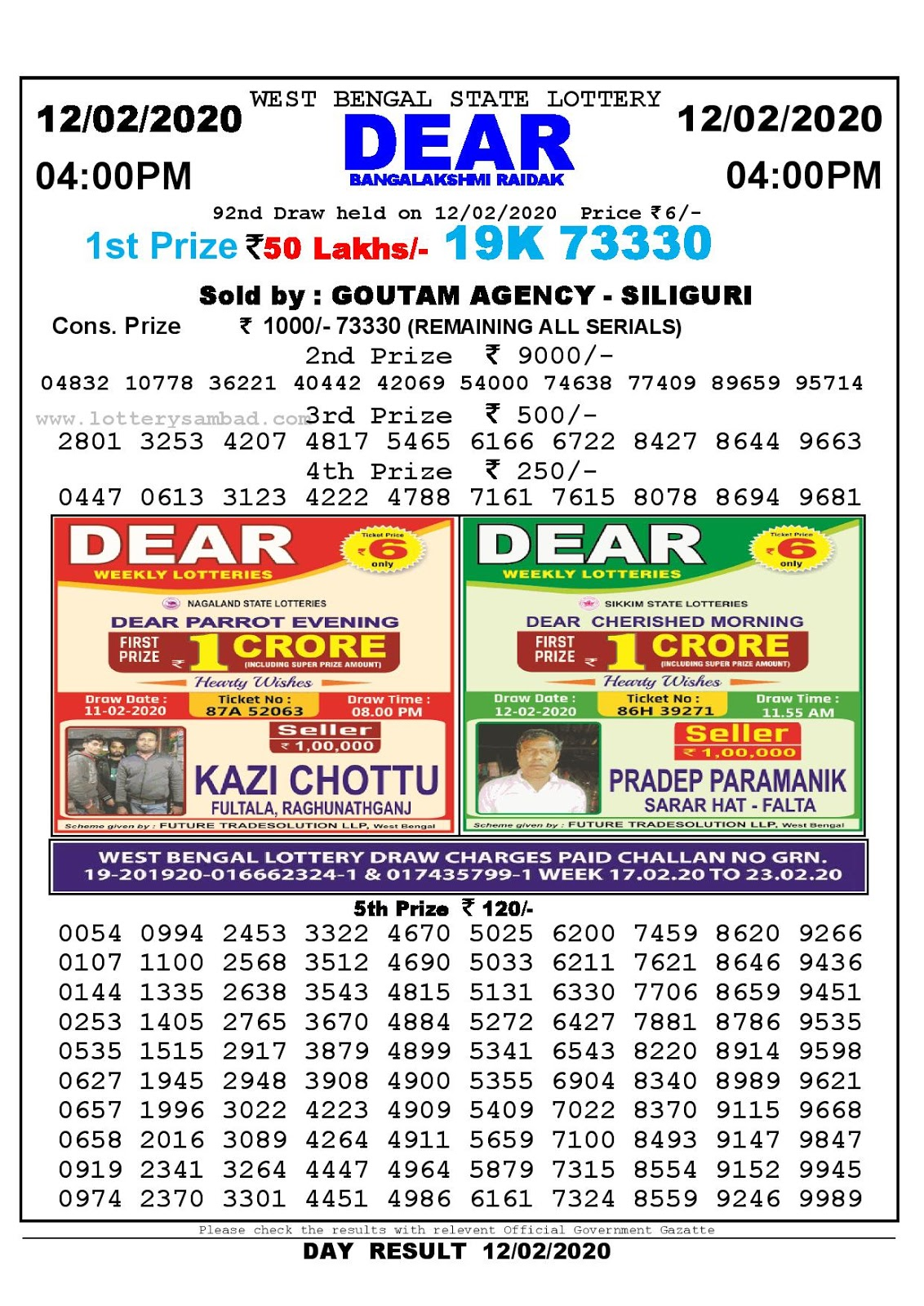 West Bengal State 12-02-2020  Lottery Sambad Result 400 PM