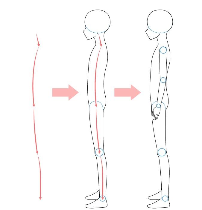 Gambar sisi tubuh anime boy