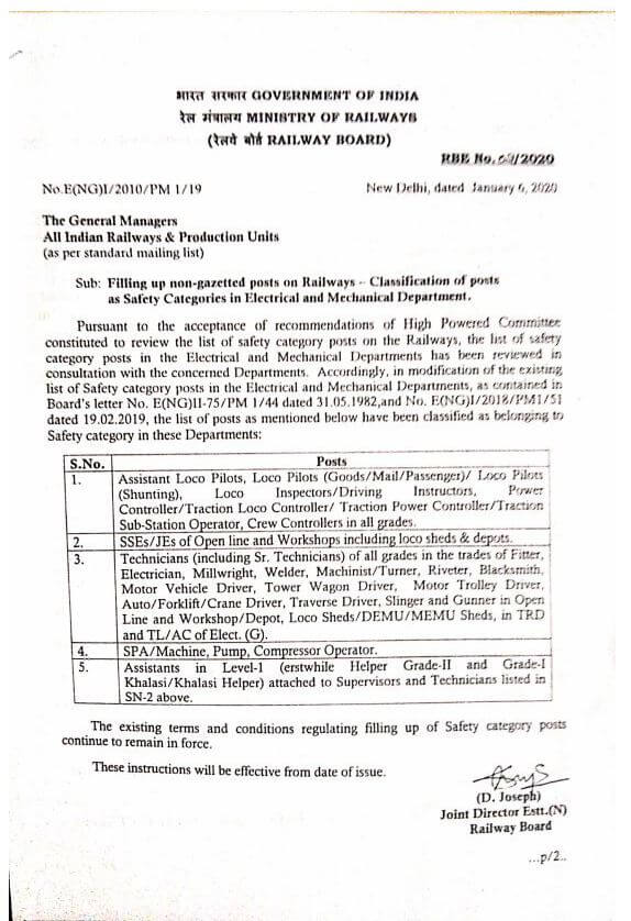 railway-board-rbe-02-2020-dated-06-01-2020