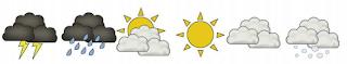 Cuaca harian biasanya dilambangkan dengan simbol