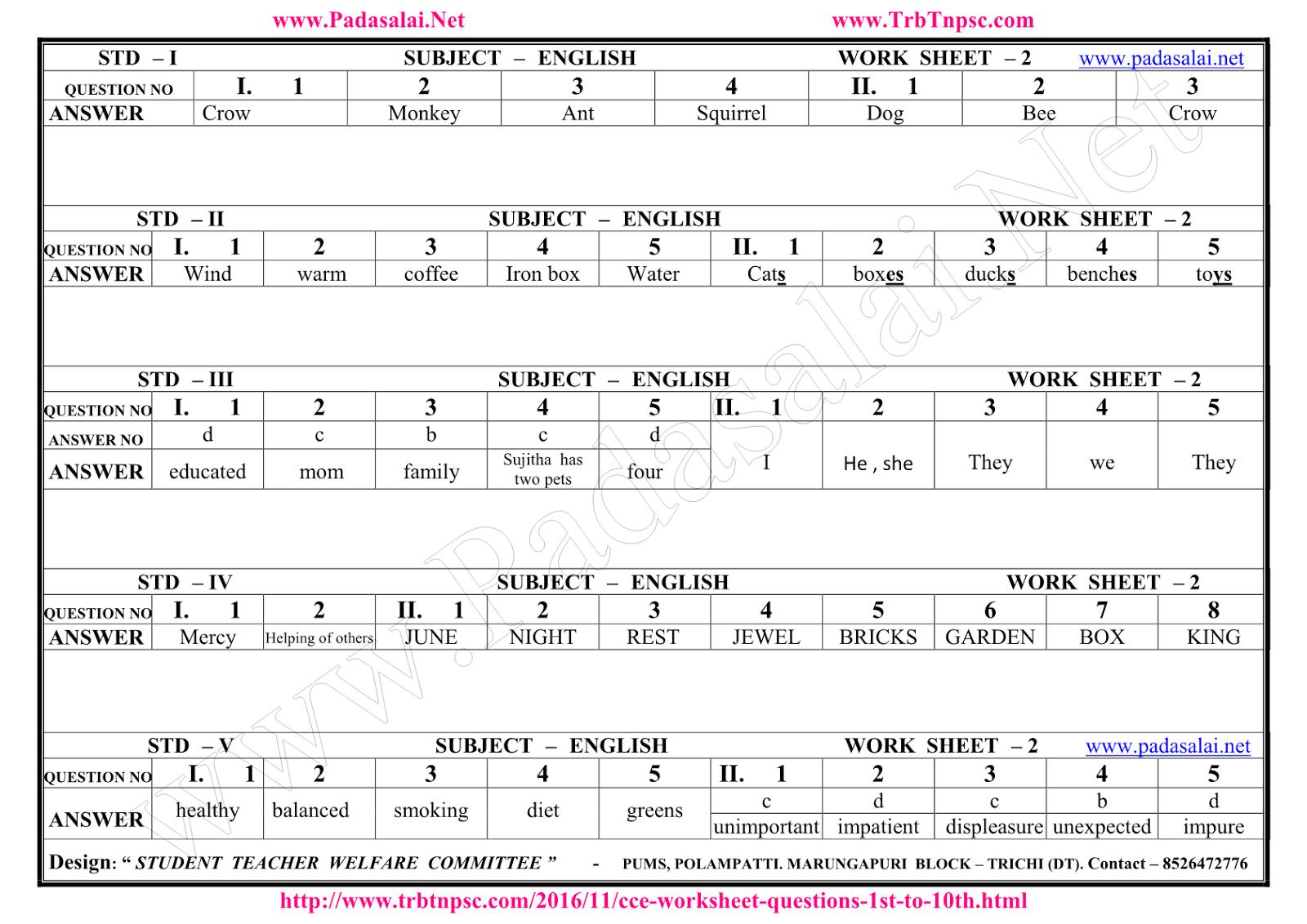 Cce Worksheet 2