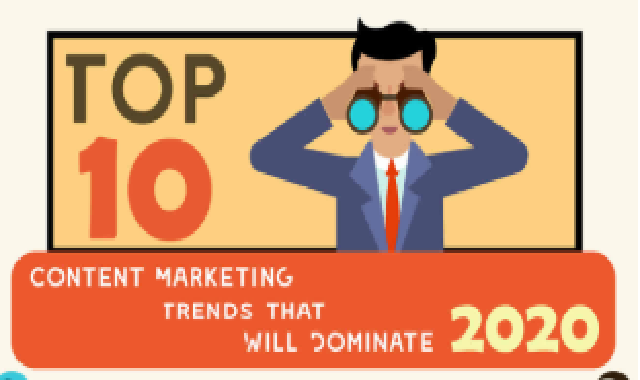 Top 10 Content Marketing Trends In 2020 #infographic