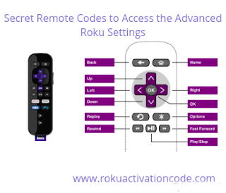 Secret Remote Codes to Access the Advanced Roku Settings