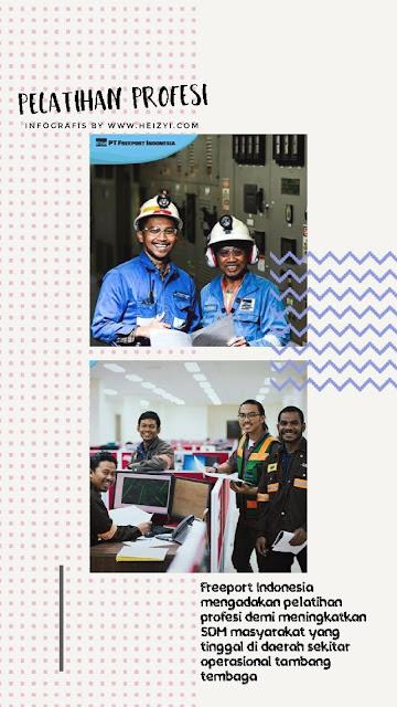 Narasi dari Papua oleh PT Freeport Indonesia