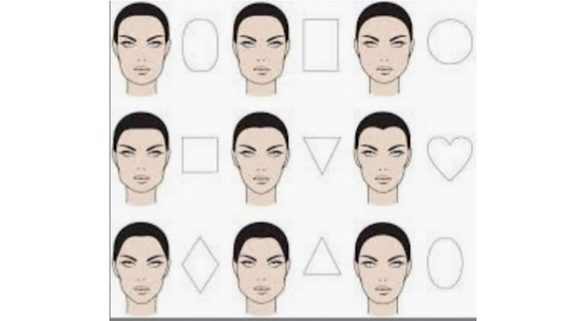 """<img src=""""face shapes.png"""" alt=""""animated human facial shapes, the secret to looking beautiful."""">"""