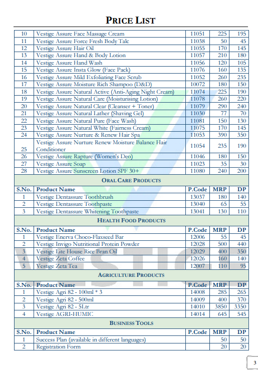product price lists