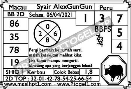 Syair Alexgungun Togel Macau Selasa 06 April 2021
