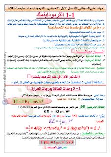 ملزمة الكيمياء للصف السادس العلمي للأستاذ المبدع مهند السوداني 2017 (احيائي - تطبيقي)