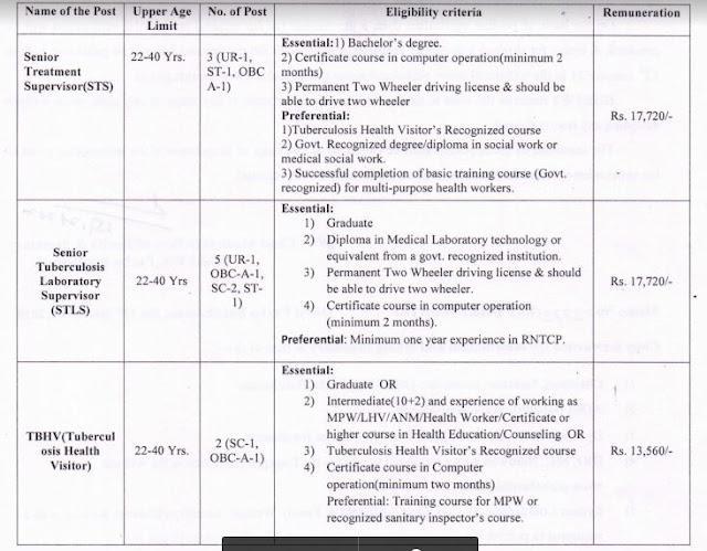 Jobs in Bardhaman WB health recruitment