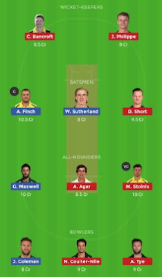 VCT vs WAU dream 11 team | WAU vs VCT