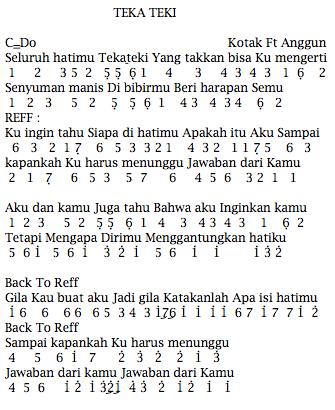 Not Angka Pianika Lagu Kotak Feat Anggun Teka-Teki