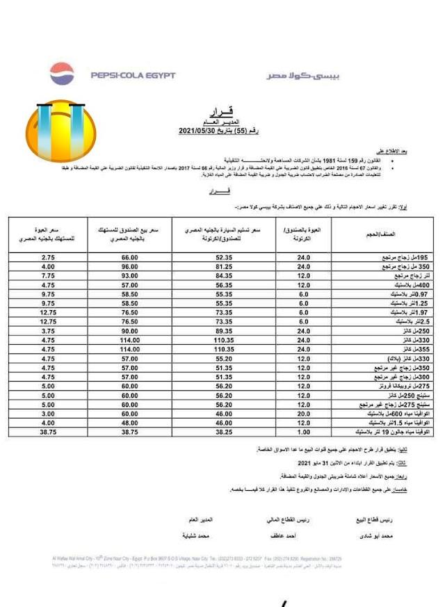 يونيو شهر الانقلابات في الاسعار