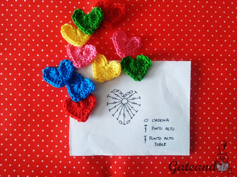 Regala corazones!!!
