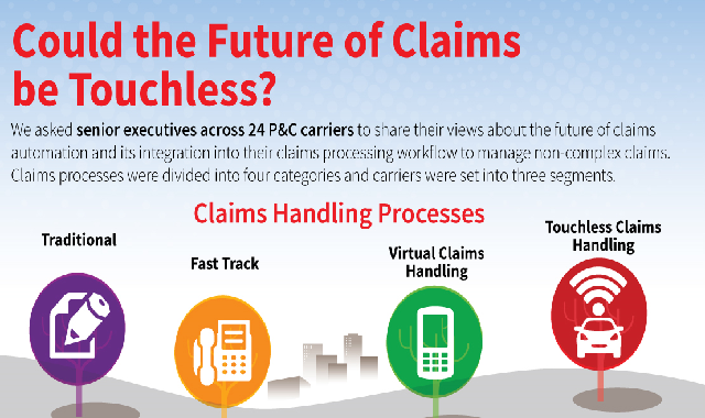 Could the Future of Claims be Touchless? #infographic
