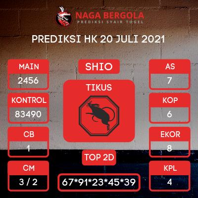 Prediksi Togel HK 20 Juli 2021