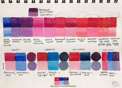 Full page view of my notebook with color tests. ©2021 Tina M.Welter