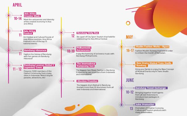 Kalender Event Pariwisata Bandung Tahun 2020