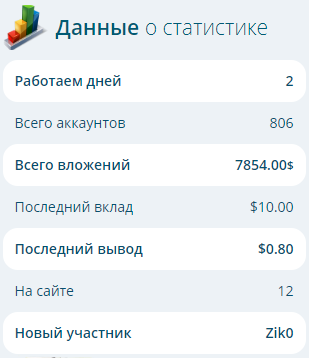 one-profit.com обзор