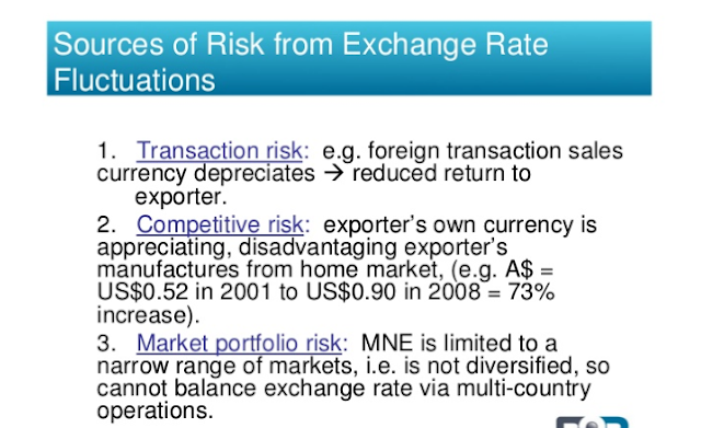 the risk of exchange operations, Forex,