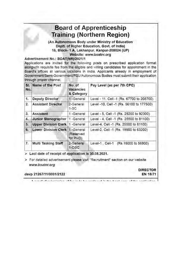 BOAT Recruitment 2021 Dy Director, Assistant Director, Assistant, Junior Stenographer, UDC, LDC & MTS – 11 Posts Last Date 30-08-2021