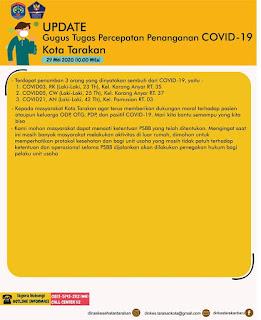 Press Release COVID-19 Tarakan 29 Mei 2020 - Tarakan Info
