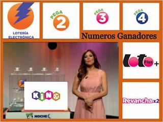 loteria-electronica-juegos-resultados-premios