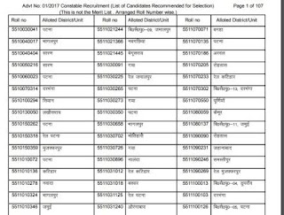 Bihar Police Constable Final Result Declared