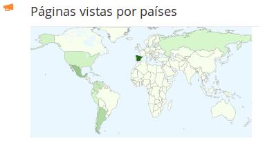 Páginas vistas por países