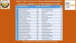22 Members Of Landmark University Rank Among The Top 500 Researchers In Nigeria