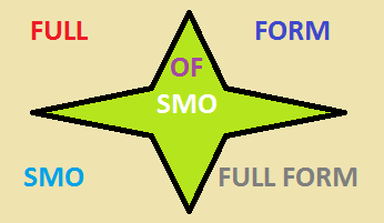 Full Form of SMO | Meaning of SMO