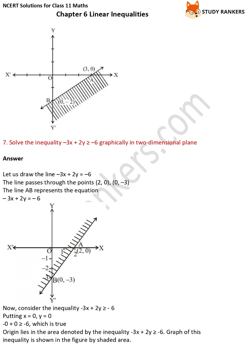 NCERT Solutions for Class 11 Maths Chapter 6 Linear Inequalities 14