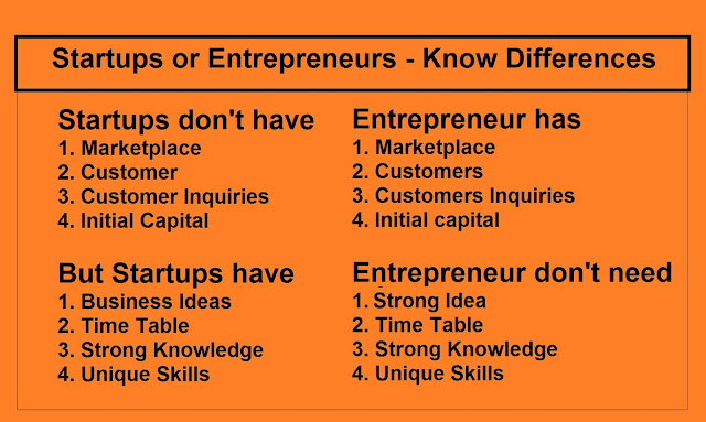 entrepreneur characteristics, types of entrepreneurship, entrepreneur examples, importance of entrepreneurship, entrepreneur quotes, entrepreneur, how to pronounce entrepreneur, concept of entrepreneurship
