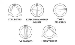 ungkapan-konsumen-melalui-posisi-garpu-pisau-dan-sendok