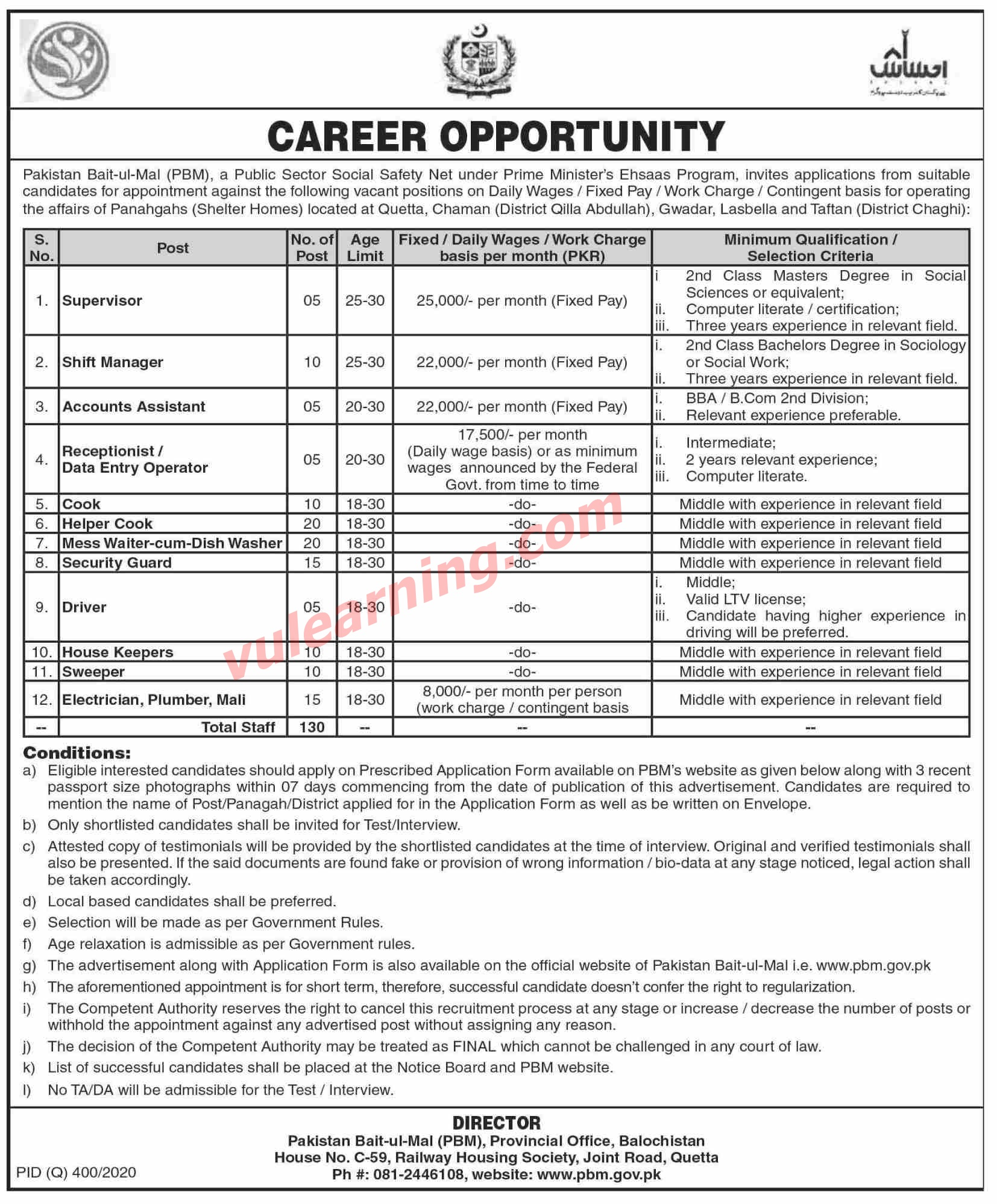 Pakistan Bait Ul Maal Jobs 2020