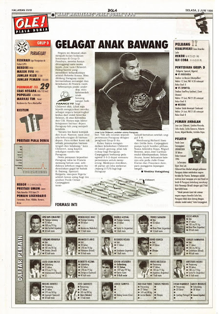 JOSE LUIS CHILAVERT PARAGUAY WORLD CUP 1998
