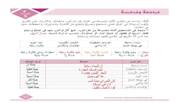 حل درس مراجعة ومدارسة لغة عربية