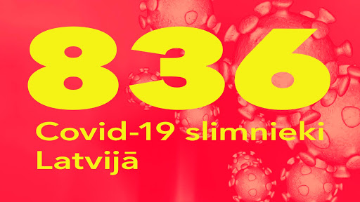 Koronavīrusa saslimušo skaits Latvijā 28.04.2020.