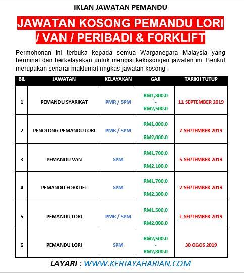 Senarai Jawatan Kosong Pemandu Ambilan Ogos - September 2019